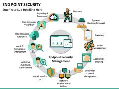 End point security PPT slide 14