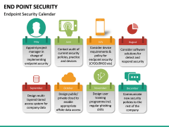 End point security PPT slide 23