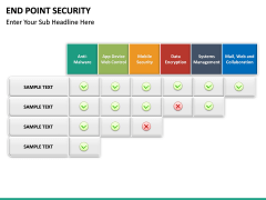 End point security PPT slide 24