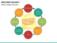 End point security PPT slide 16