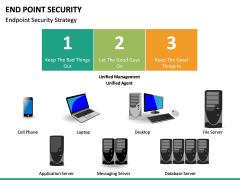 End point security PPT slide 17