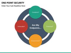 End point security PPT slide 20