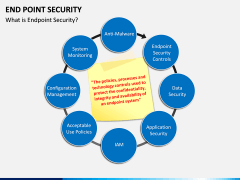 End point security PPT slide 3