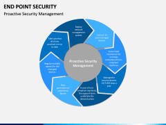 End point security PPT slide 5