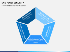 End point security PPT slide 9