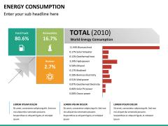 Energy consumption PPT slide 8