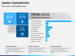 Energy consumption PPT slide 1
