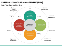 Enterprise Content Management (ECM) PPT slide 28