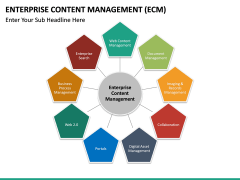 Enterprise Content Management (ECM) PPT slide 30