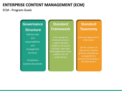 Enterprise Content Management (ECM) PPT slide 32