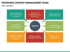 Enterprise Content Management (ECM) PPT slide 33