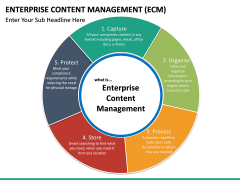 Enterprise Content Management (ECM) PPT slide 21