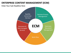 Enterprise Content Management (ECM) PPT slide 24