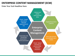 Enterprise Content Management (ECM) PPT slide 25