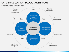 Enterprise Content Management (ECM) PPT slide 11