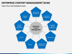 Enterprise Content Management (ECM) PPT slide 13