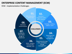 Enterprise Content Management (ECM) PPT slide 14