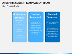 Enterprise Content Management (ECM) PPT slide 15
