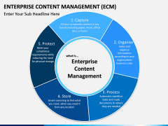 Enterprise Content Management (ECM) PPT slide 4