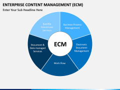 Enterprise Content Management (ECM) PPT slide 7