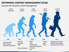 Enterprise Content Management (ECM) PPT slide 9