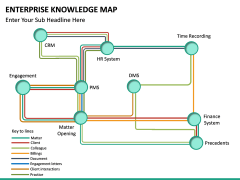 Enterprise Knowledge Map PPT slide 4