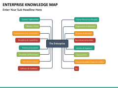 Enterprise Knowledge Map PPT slide 5