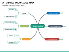 Enterprise Knowledge Map PPT slide 6