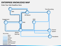 Enterprise Knowledge Map PPT slide 1