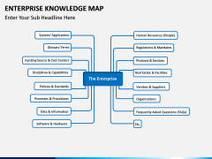 Enterprise Knowledge Map PPT slide 2