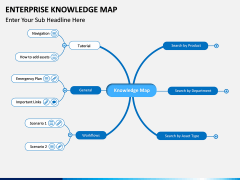 Enterprise Knowledge Map PPT slide 3