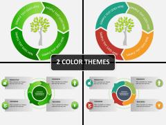 Environmental responsibility PPT cover slide