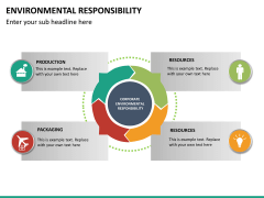 Environmental responsibility PPT slide 14