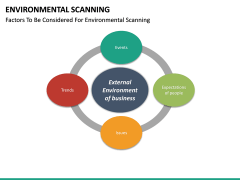 Environmental scanning PPT slide 40