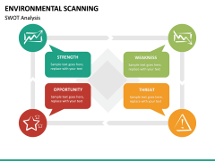 Environmental scanning PPT slide 43