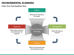 Environmental scanning PPT slide 30