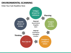 Environmental scanning PPT slide 32