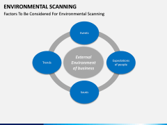 Environmental scanning PPT slide 13