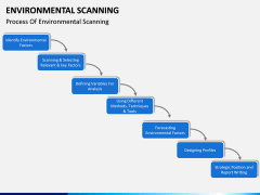 Environmental scanning PPT slide 17