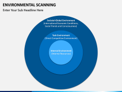 Environmental scanning PPT slide 24