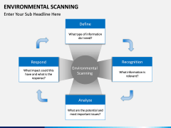 Environmental scanning PPT slide 3