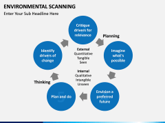 Environmental scanning PPT slide 5