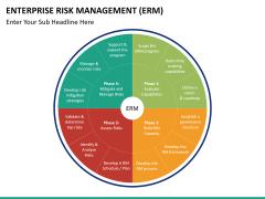 Enterprise Risk Management PPT slide 19
