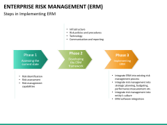 Enterprise Risk Management PPT slide 28