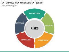 Enterprise Risk Management PPT slide 31