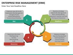 Enterprise Risk Management PPT slide 33