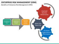 Enterprise Risk Management PPT slide 36