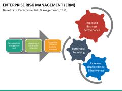 Enterprise Risk Management PPT slide 36