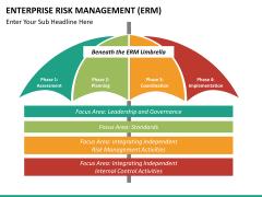Enterprise Risk Management PPT slide 20