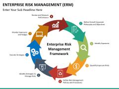 Enterprise Risk Management PPT slide 23